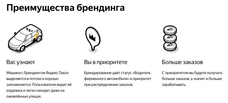 Брендинг Яндекс такси