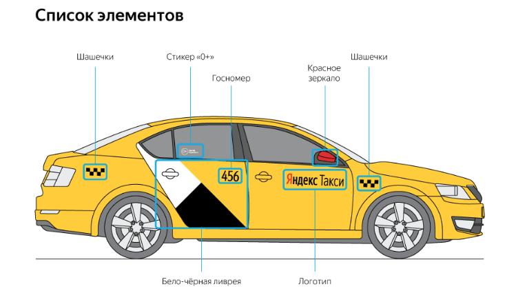 Брендирования Яндекс такси